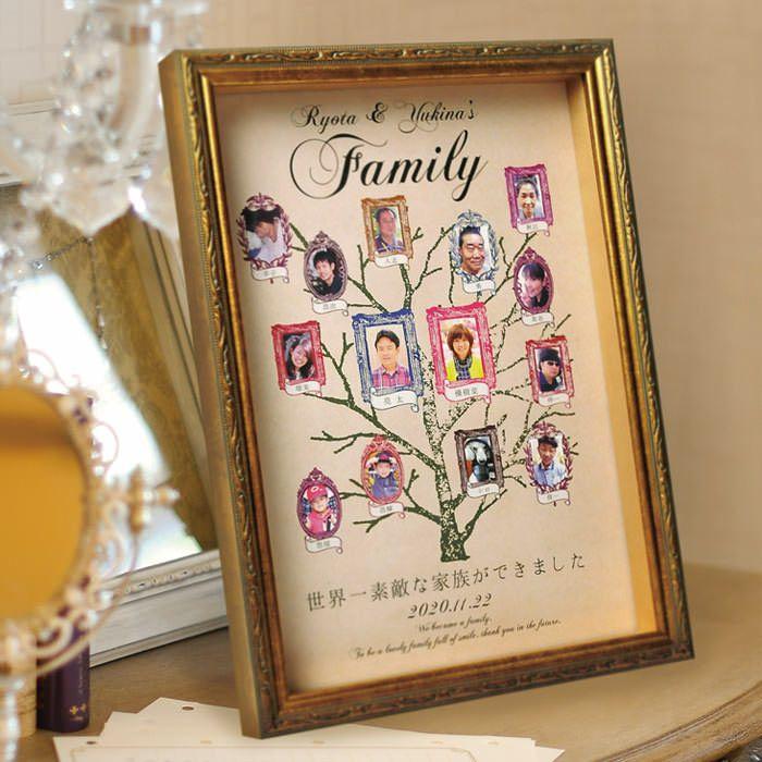 家族や親族の成り立ちを1本の木に重ねて表現するファミリーツリー