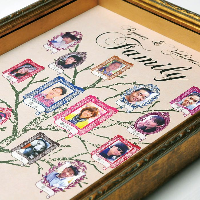 新郎新婦様の周りにそれぞれの家族のお写真をレイアウト。お名前や日付、一言コメントも入る特別な贈り物です