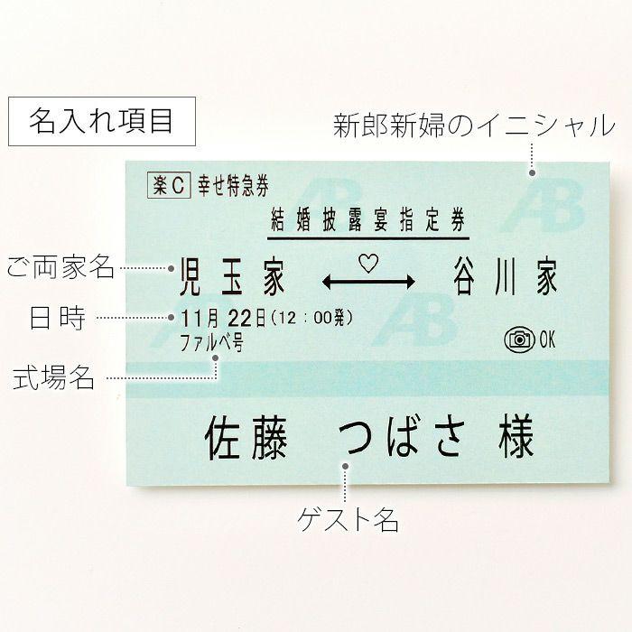 新幹線チケット風席札の名入れ項目:ご両家名、日時、式場名、ゲスト名、新郎新婦のイニシャル