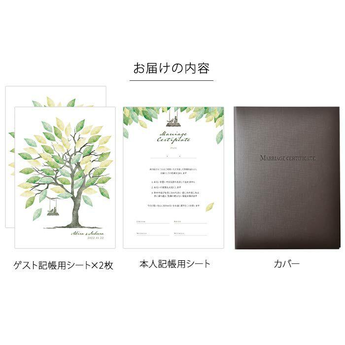 ゲスト参加型結婚証明書のお届けの内容