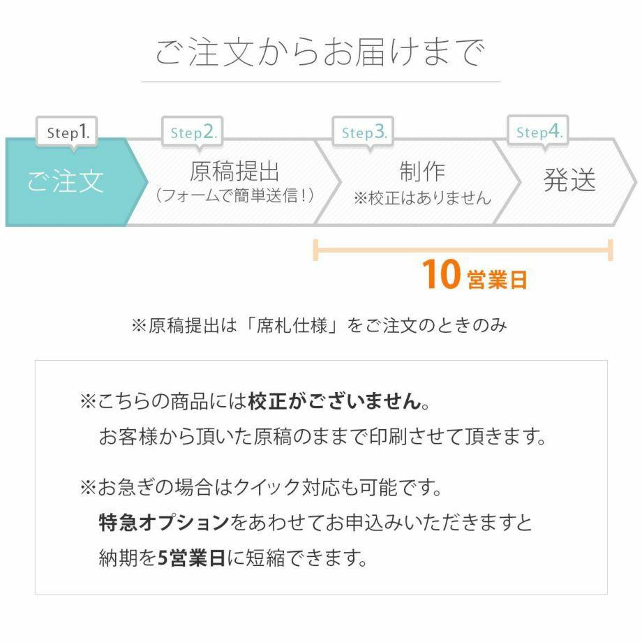 桜のデザインのフェイスシールドご注文からお届けまでの流れ
