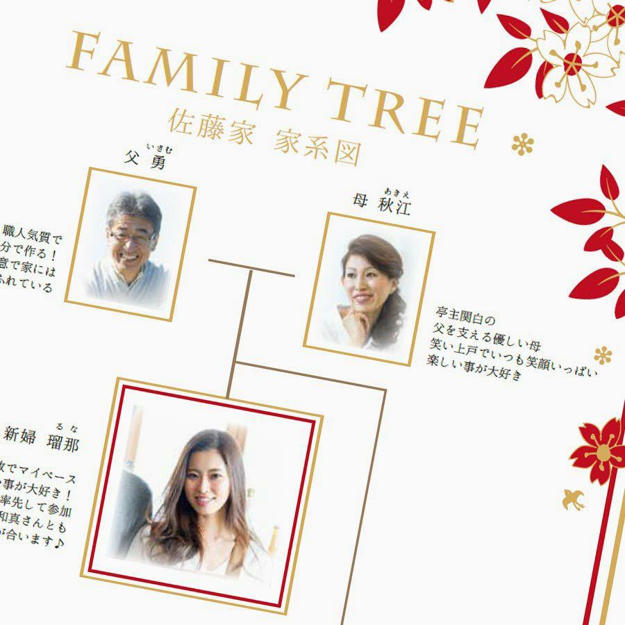 結婚式や結納、顔合わせ会で家系図仕立てで家族紹介する家系図ブック
