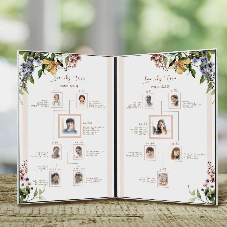 結婚式や顔合わせ会の会場に飾って家族の絆をあらわす家系図ブック